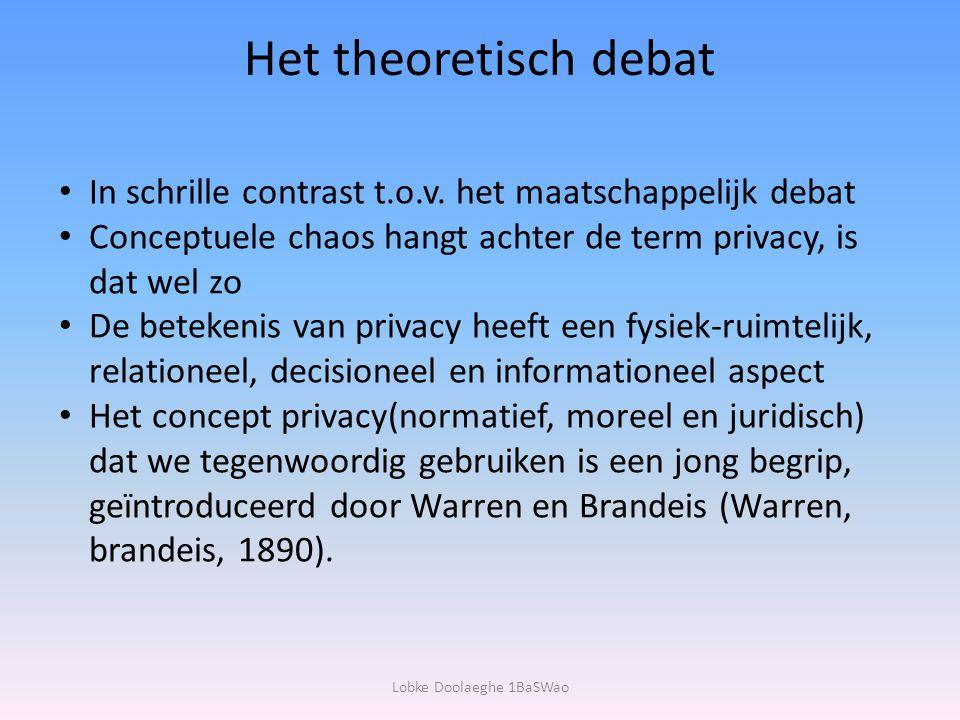 Het theoretisch debat In schrille contrast t.o.v. het maatschappelijk debat Conceptuele chaos hangt achter de term privacy, is dat wel zo De betekenis