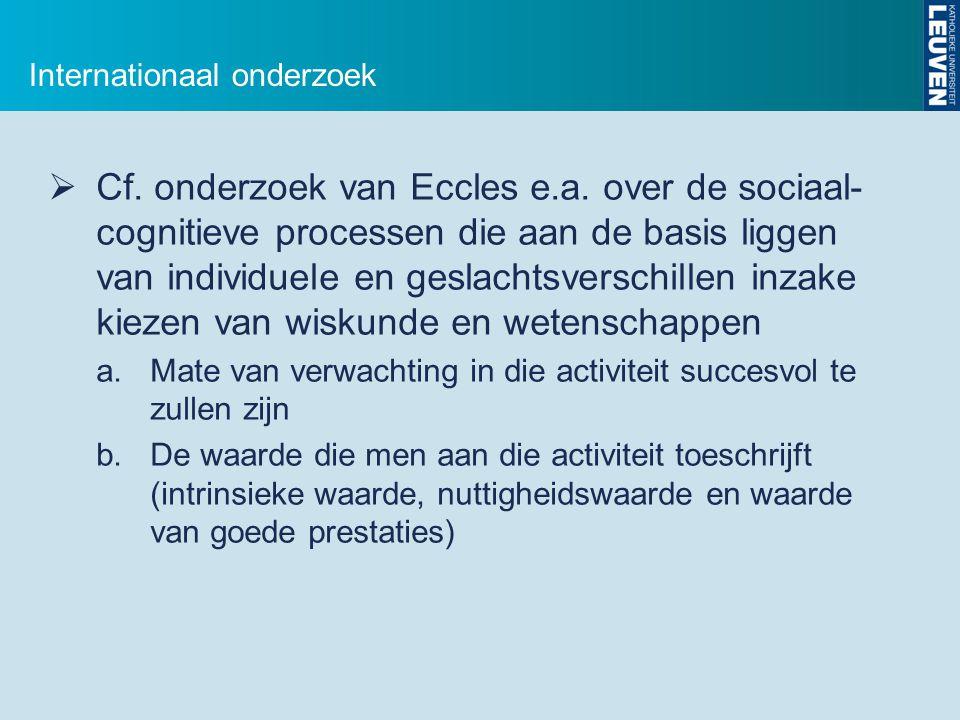  Cf. onderzoek van Eccles e.a. over de sociaal- cognitieve processen die aan de basis liggen van individuele en geslachtsverschillen inzake kiezen va
