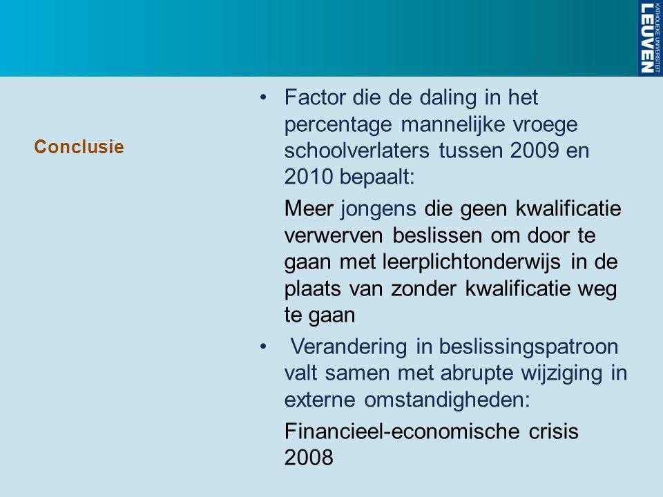 Conclusie Factor die de daling in het percentage mannelijke vroege schoolverlaters tussen 2009 en 2010 bepaalt: Meer jongens die geen kwalificatie ver