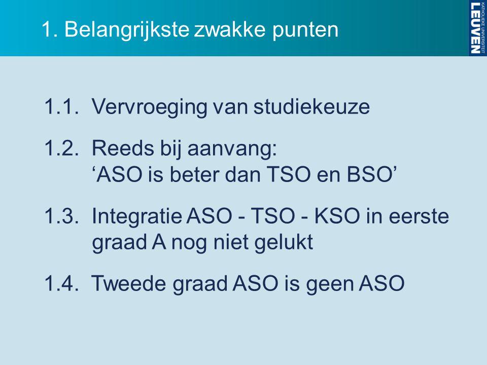1. Belangrijkste zwakke punten 1.1. Vervroeging van studiekeuze 1.2. Reeds bij aanvang: 'ASO is beter dan TSO en BSO' 1.3. Integratie ASO - TSO - KSO