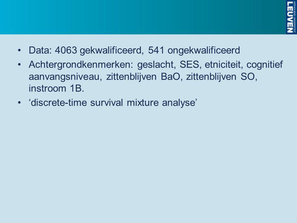 Data: 4063 gekwalificeerd, 541 ongekwalificeerd Achtergrondkenmerken: geslacht, SES, etniciteit, cognitief aanvangsniveau, zittenblijven BaO, zittenbl
