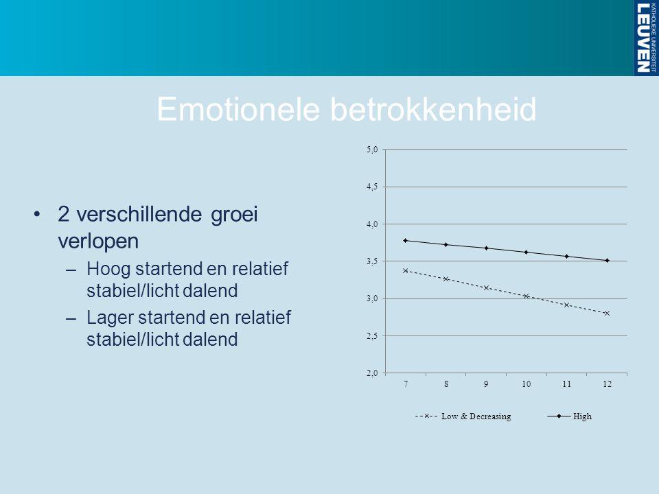 Emotionele betrokkenheid 2 verschillende groei verlopen –Hoog startend en relatief stabiel/licht dalend –Lager startend en relatief stabiel/licht dale