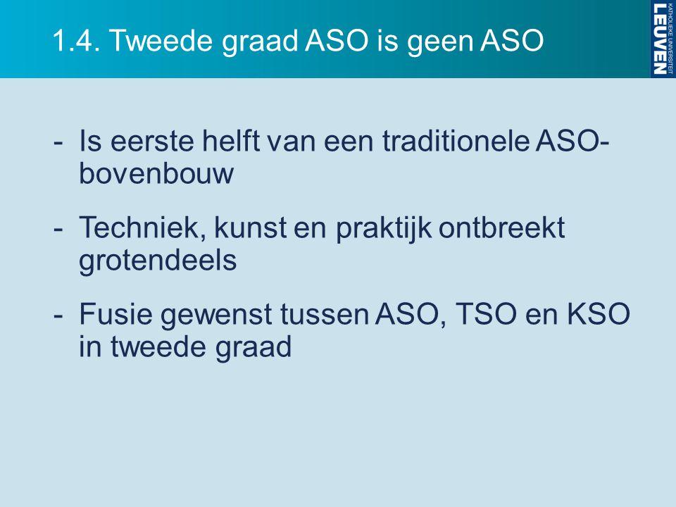 1.4. Tweede graad ASO is geen ASO -Is eerste helft van een traditionele ASO- bovenbouw -Techniek, kunst en praktijk ontbreekt grotendeels -Fusie gewen