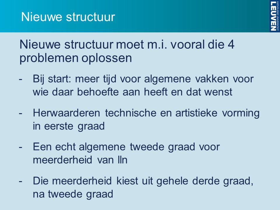 Nieuwe structuur -Bij start: meer tijd voor algemene vakken voor wie daar behoefte aan heeft en dat wenst -Herwaarderen technische en artistieke vormi