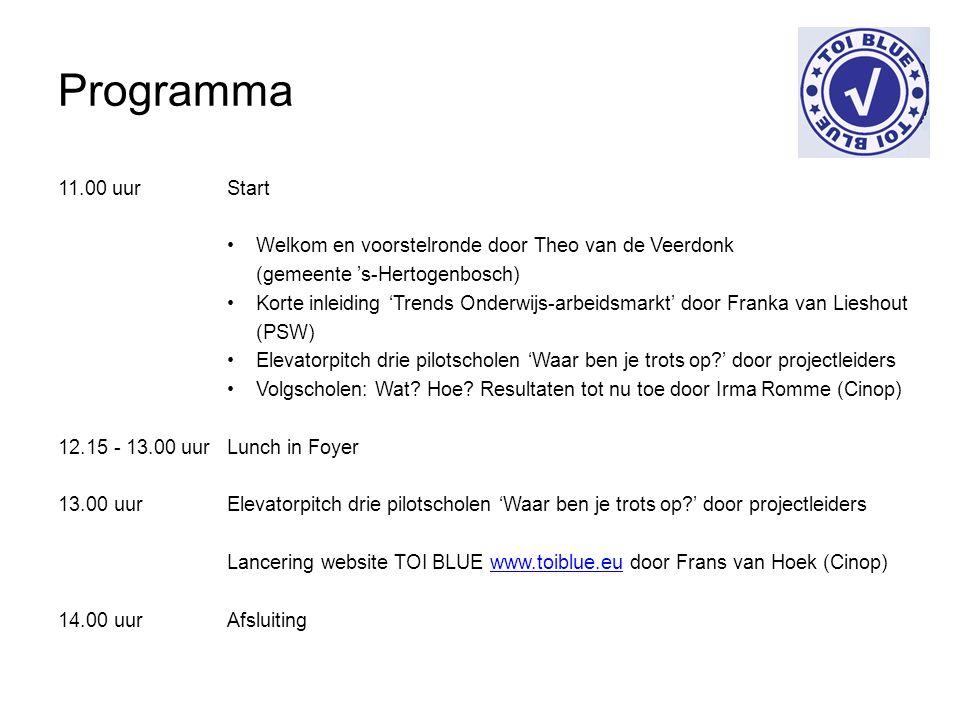 Programma 11.00 uur Start Welkom en voorstelronde door Theo van de Veerdonk (gemeente 's-Hertogenbosch) Korte inleiding 'Trends Onderwijs-arbeidsmarkt