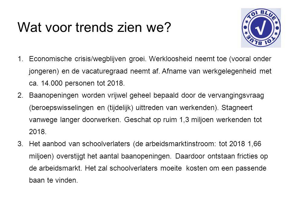 Wat voor trends zien we? 1.Economische crisis/wegblijven groei. Werkloosheid neemt toe (vooral onder jongeren) en de vacaturegraad neemt af. Afname va