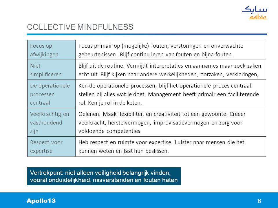 No. 6 6 COLLECTIVE MINDFULNESS 6 Apollo13 Focus op afwijkingen Focus primair op (mogelijke) fouten, verstoringen en onverwachte gebeurtenissen. Blijf