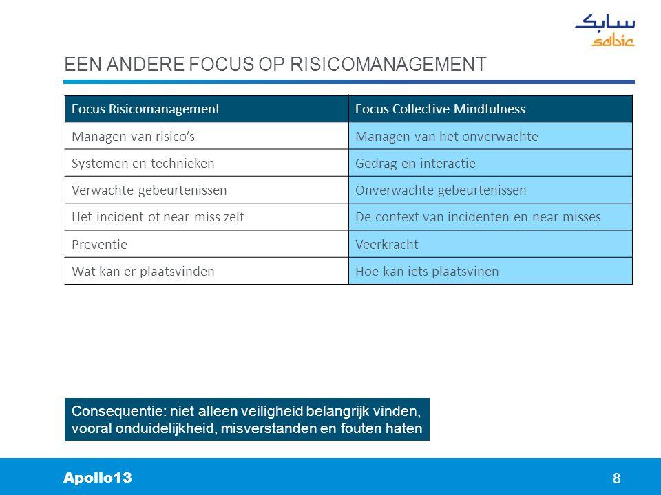 No. 8 8 EEN ANDERE FOCUS OP RISICOMANAGEMENT 8 Apollo13 Focus RisicomanagementFocus Collective Mindfulness Managen van risico'sManagen van het onverwa