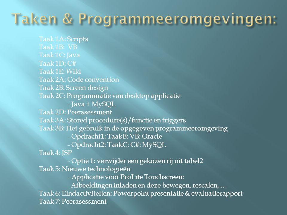 Taak 1A: Scripts Taak 1B: VB Taak 1C: Java Taak 1D: C# Taak 1E: Wiki Taak 2A: Code convention Taak 2B: Screen design Taak 2C: Programmatie van desktop