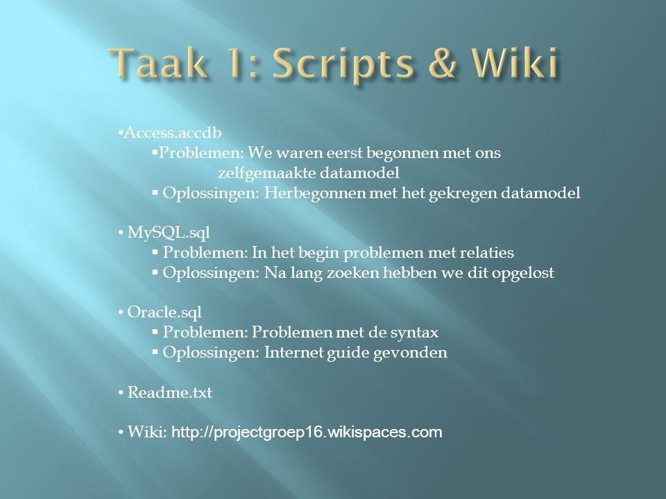 Access.accdb  Problemen: We waren eerst begonnen met ons zelfgemaakte datamodel  Oplossingen: Herbegonnen met het gekregen datamodel MySQL.sql  Problemen: In het begin problemen met relaties  Oplossingen: Na lang zoeken hebben we dit opgelost Oracle.sql  Problemen: Problemen met de syntax  Oplossingen: Internet guide gevonden Readme.txt Wiki: http://projectgroep16.wikispaces.com