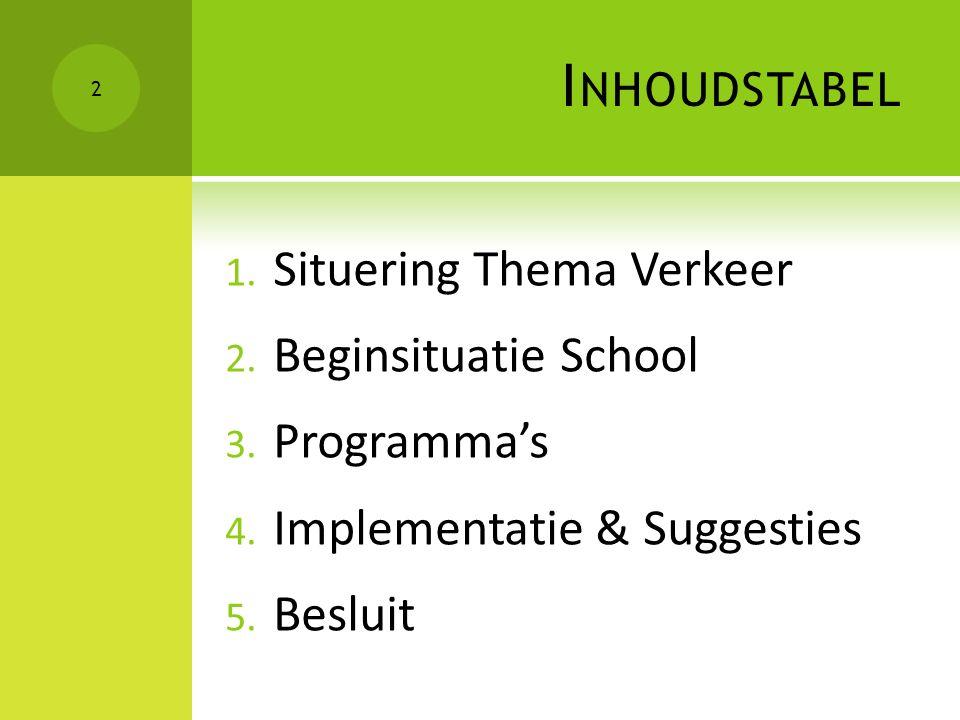 I NHOUDSTABEL 1. Situering Thema Verkeer 2. Beginsituatie School 3. Programma's 4. Implementatie & Suggesties 5. Besluit 2