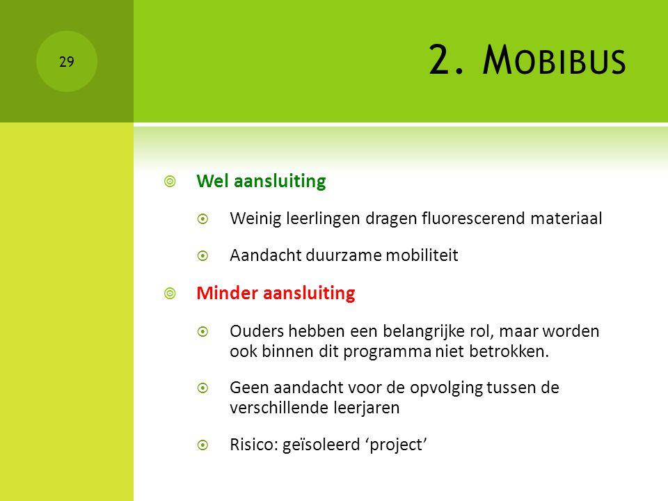 2. M OBIBUS  Wel aansluiting  Weinig leerlingen dragen fluorescerend materiaal  Aandacht duurzame mobiliteit  Minder aansluiting  Ouders hebben e