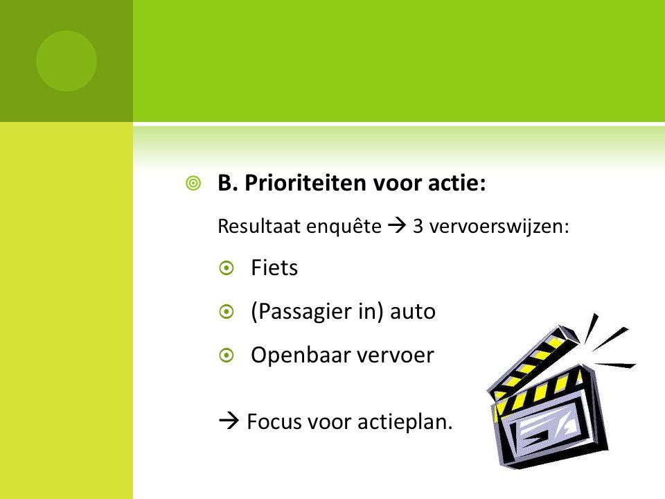  B. Prioriteiten voor actie: Resultaat enquête  3 vervoerswijzen:  Fiets  (Passagier in) auto  Openbaar vervoer  Focus voor actieplan.