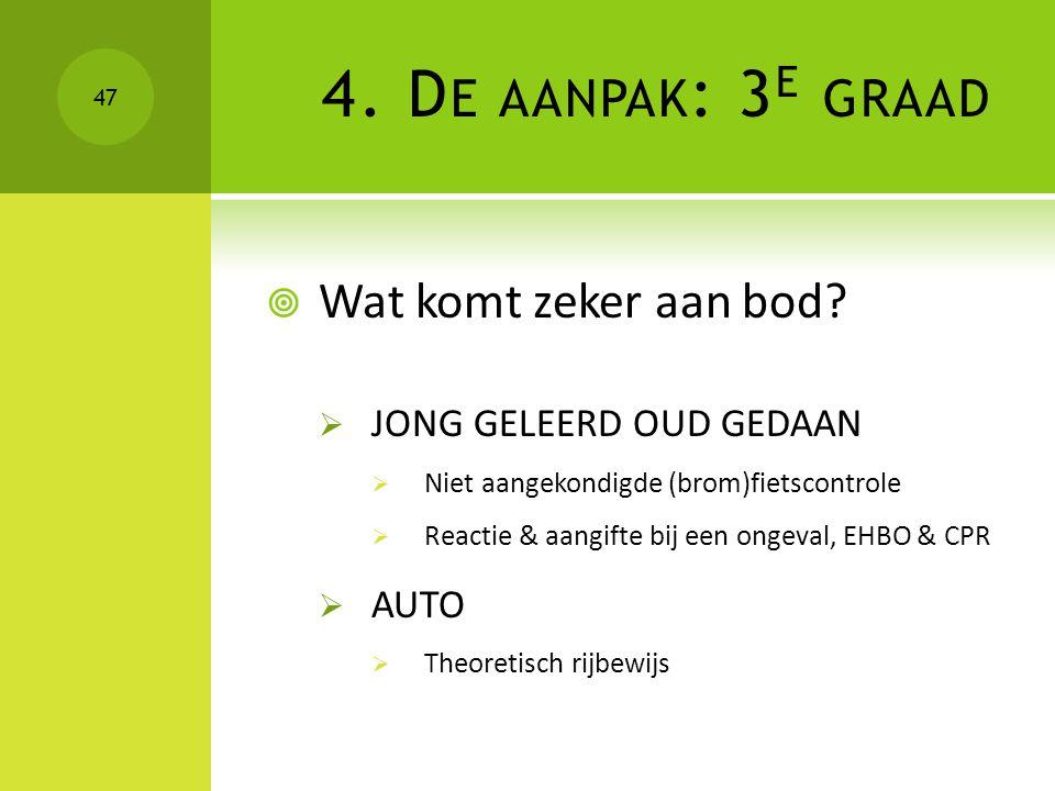 4. D E AANPAK : 3 E GRAAD  Wat komt zeker aan bod?  JONG GELEERD OUD GEDAAN  Niet aangekondigde (brom)fietscontrole  Reactie & aangifte bij een on