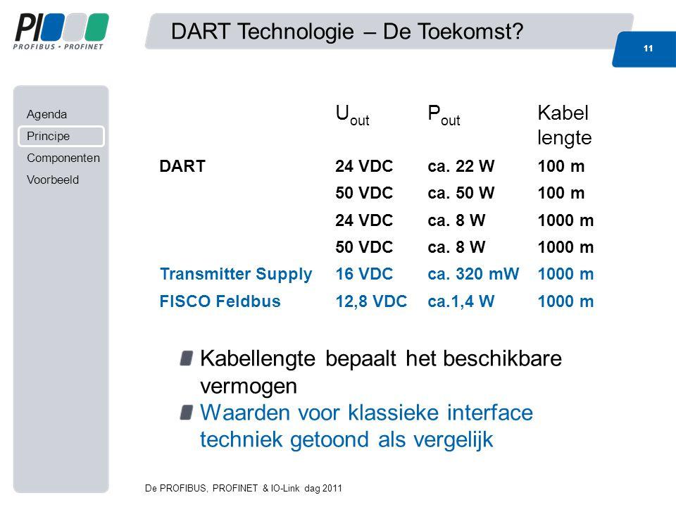 Agenda Principe Componenten Voorbeeld Kabellengte bepaalt het beschikbare vermogen Waarden voor klassieke interface techniek getoond als vergelijk U out P out Kabel lengte DART24 VDCca.