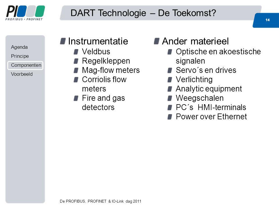 Agenda Principe Componenten Voorbeeld Instrumentatie Veldbus Regelkleppen Mag-flow meters Corriolis flow meters Fire and gas detectors Ander materieel