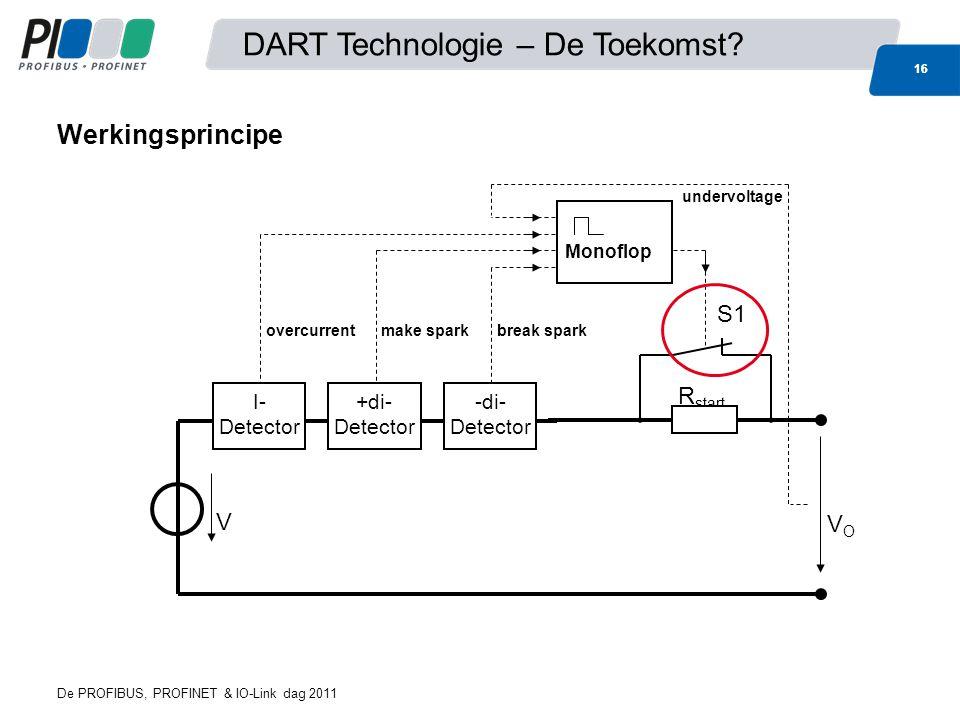 S1 R start V VOVO I- Detector overcurrent +di- Detector -di- Detector undervoltage break sparkmake spark Monoflop Werkingsprincipe 16 DART Technologie – De Toekomst.