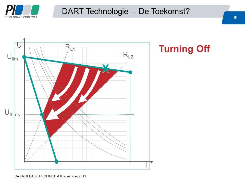 U I X X Turning Off R L1 R L2 U lim U thres 18 DART Technologie – De Toekomst? 18 De PROFIBUS, PROFINET & IO-Link dag 2011