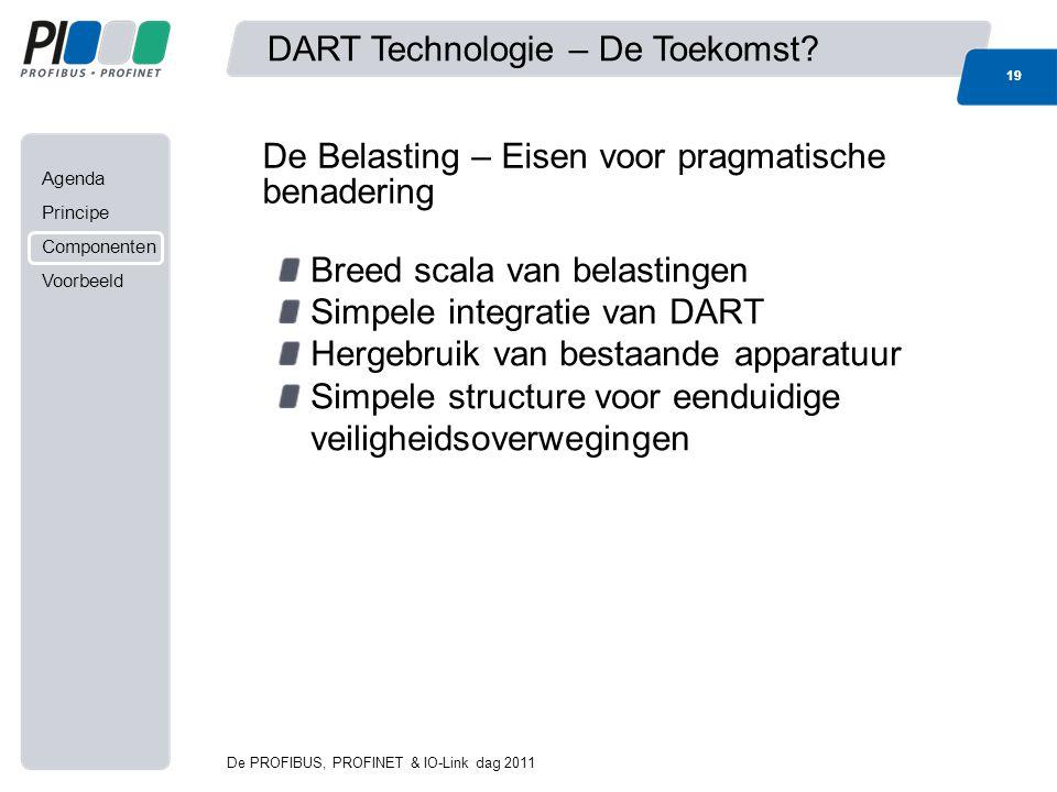 Agenda Principe Componenten Voorbeeld De Belasting – Eisen voor pragmatische benadering Breed scala van belastingen Simpele integratie van DART Hergebruik van bestaande apparatuur Simpele structure voor eenduidige veiligheidsoverwegingen 19 DART Technologie – De Toekomst.