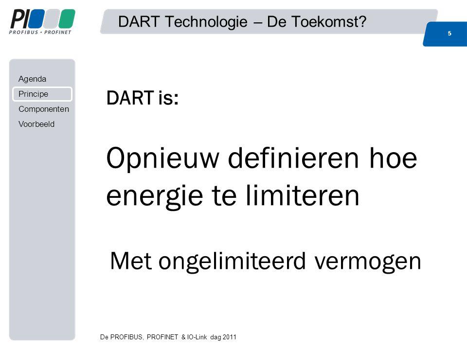 Agenda Principe Componenten Voorbeeld DART Technologie – De Toekomst? DART is: Met ongelimiteerd vermogen Opnieuw definieren hoe energie te limiteren