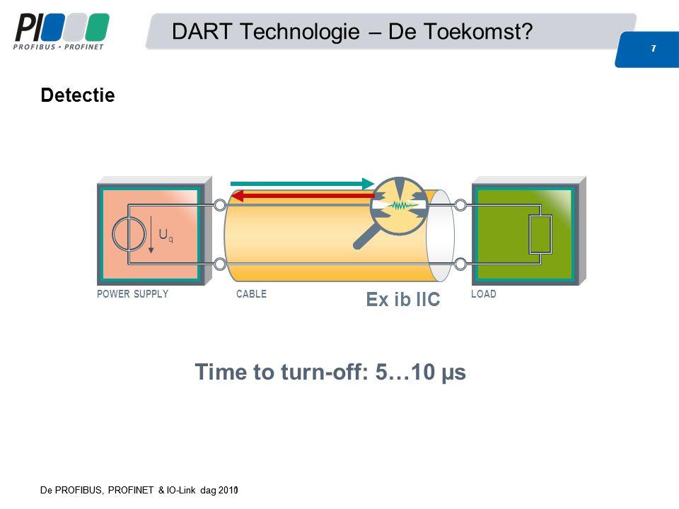 De PROFIBUS, PROFINET & IO-Link dag 2010 7 DART Technologie – De Toekomst? Detectie Ex ib IIC POWER SUPPLYCABLELOAD UqUq Time to turn-off: 5…10 µs 7 D