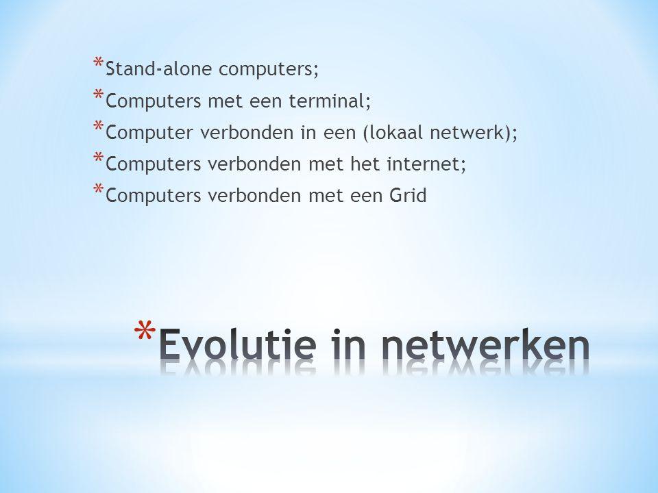* Stand-alone computers; * Computers met een terminal; * Computer verbonden in een (lokaal netwerk); * Computers verbonden met het internet; * Compute