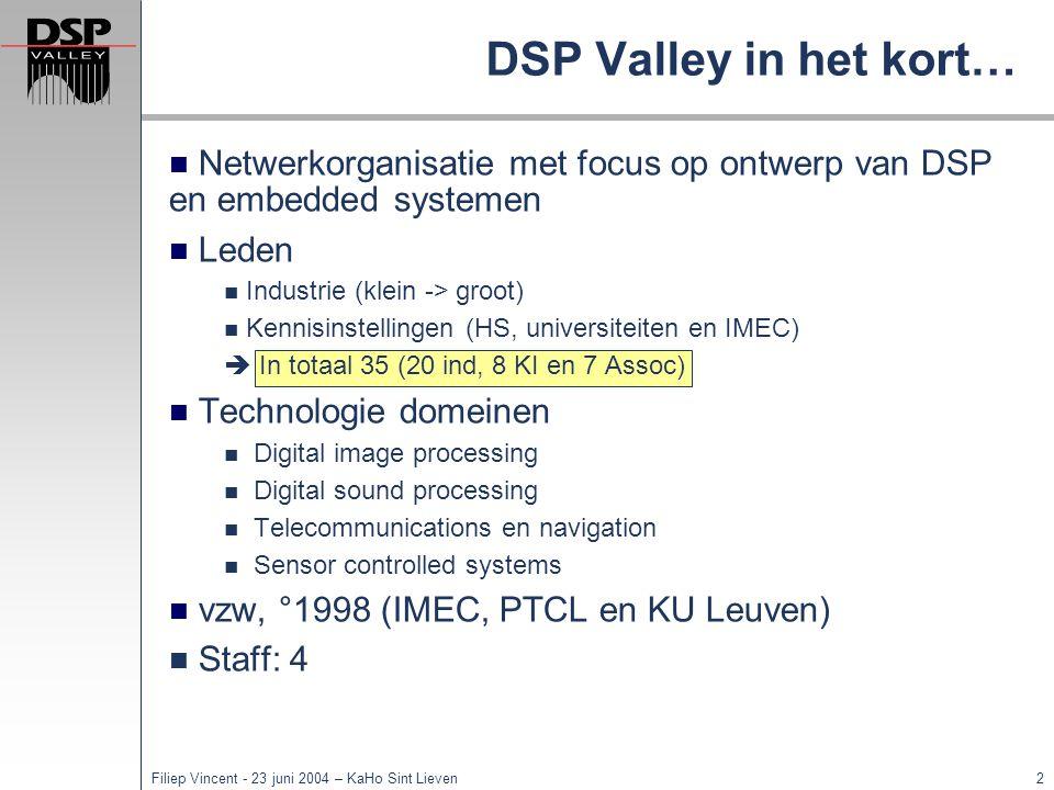 2Filiep Vincent - 23 juni 2004 – KaHo Sint Lieven Netwerkorganisatie met focus op ontwerp van DSP en embedded systemen Leden Industrie (klein -> groot) Kennisinstellingen (HS, universiteiten en IMEC)  In totaal 35 (20 ind, 8 KI en 7 Assoc) Technologie domeinen Digital image processing Digital sound processing Telecommunications en navigation Sensor controlled systems vzw, °1998 (IMEC, PTCL en KU Leuven) Staff: 4 DSP Valley in het kort…