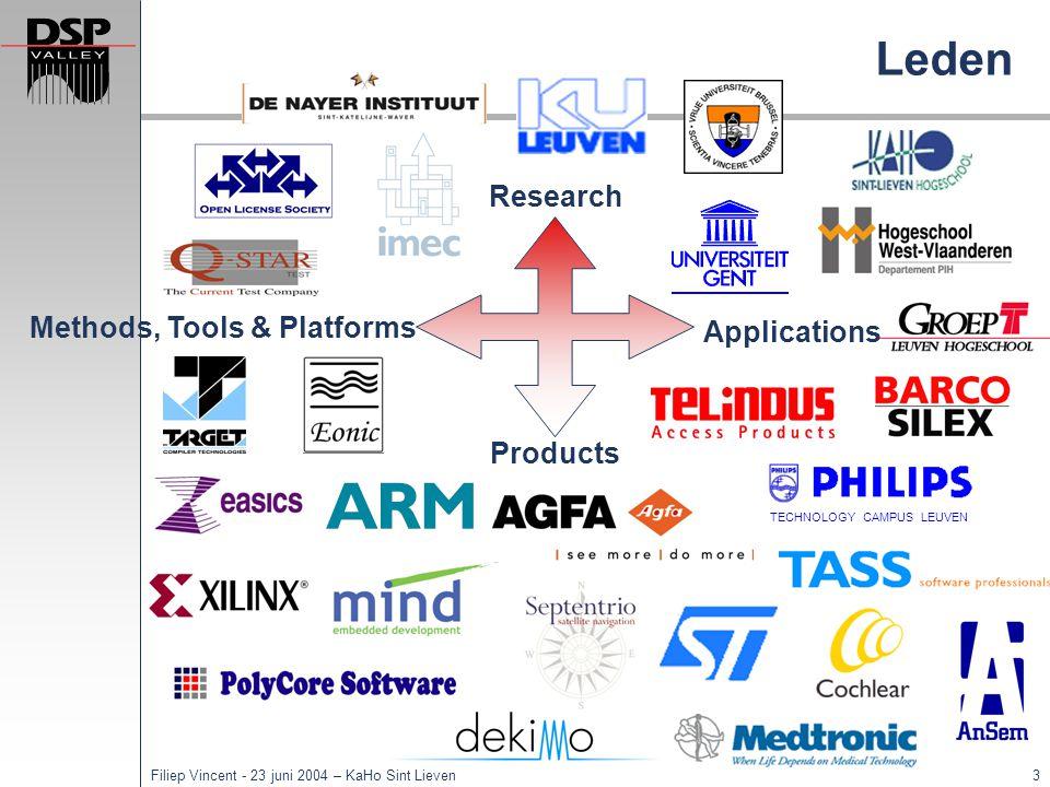 2Filiep Vincent - 23 juni 2004 – KaHo Sint Lieven Netwerkorganisatie met focus op ontwerp van DSP en embedded systemen Leden Industrie (klein -> groot