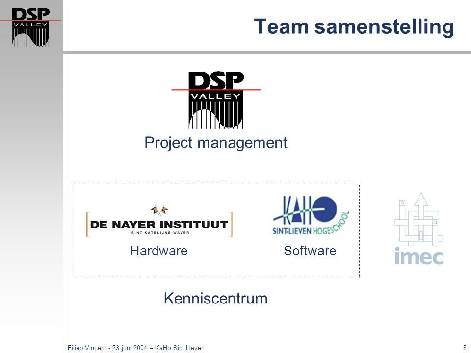 8Filiep Vincent - 23 juni 2004 – KaHo Sint Lieven Team samenstelling Project management HardwareSoftware Kenniscentrum