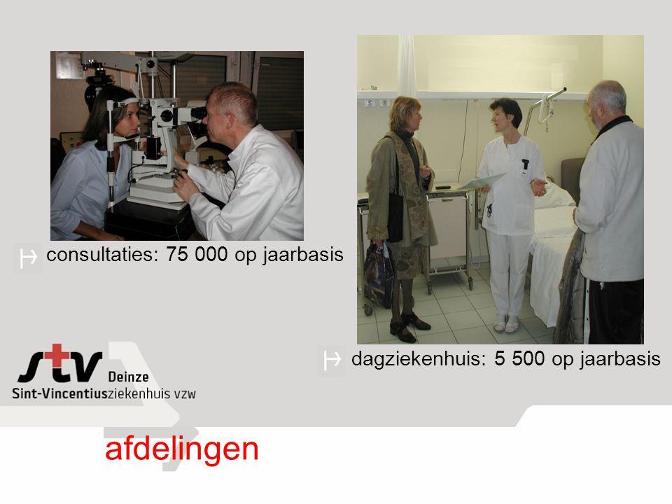 consultaties: 75 000 op jaarbasis dagziekenhuis: 5 500 op jaarbasis afdelingen