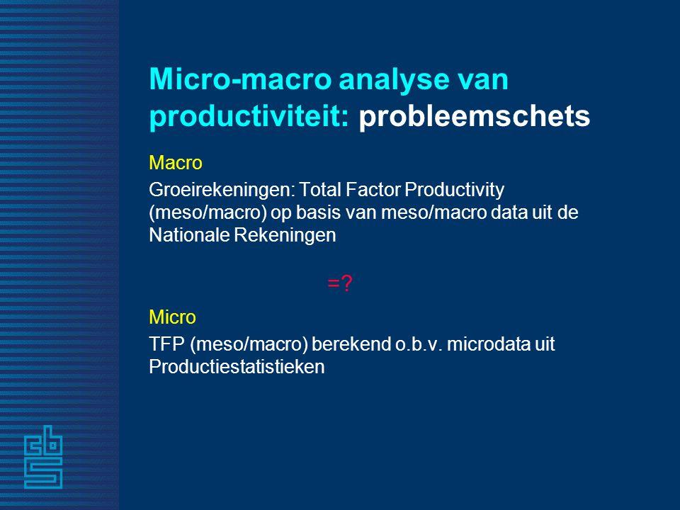 Micro-macro analyse van productiviteit: probleemschets Macro Groeirekeningen: Total Factor Productivity (meso/macro) op basis van meso/macro data uit