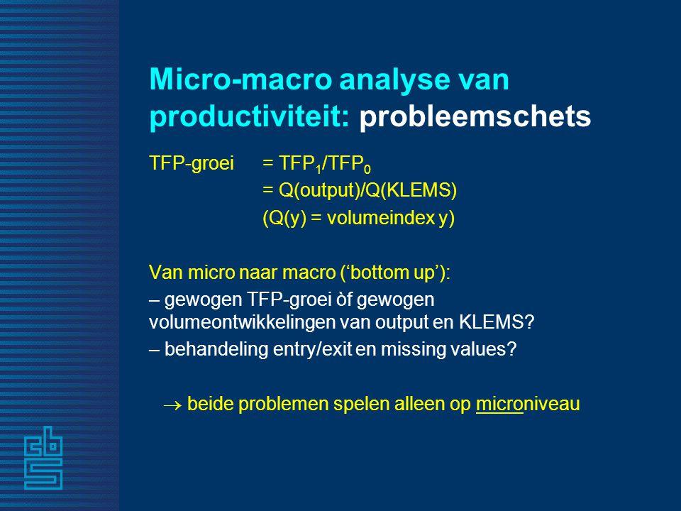 Micro-macro analyse van productiviteit: probleemschets TFP-groei = TFP 1 /TFP 0 = Q(output)/Q(KLEMS) (Q(y) = volumeindex y) Van micro naar macro ('bot