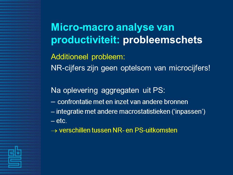 Micro-macro analyse van productiviteit: probleemschets Additioneel probleem: NR-cijfers zijn geen optelsom van microcijfers! Na oplevering aggregaten