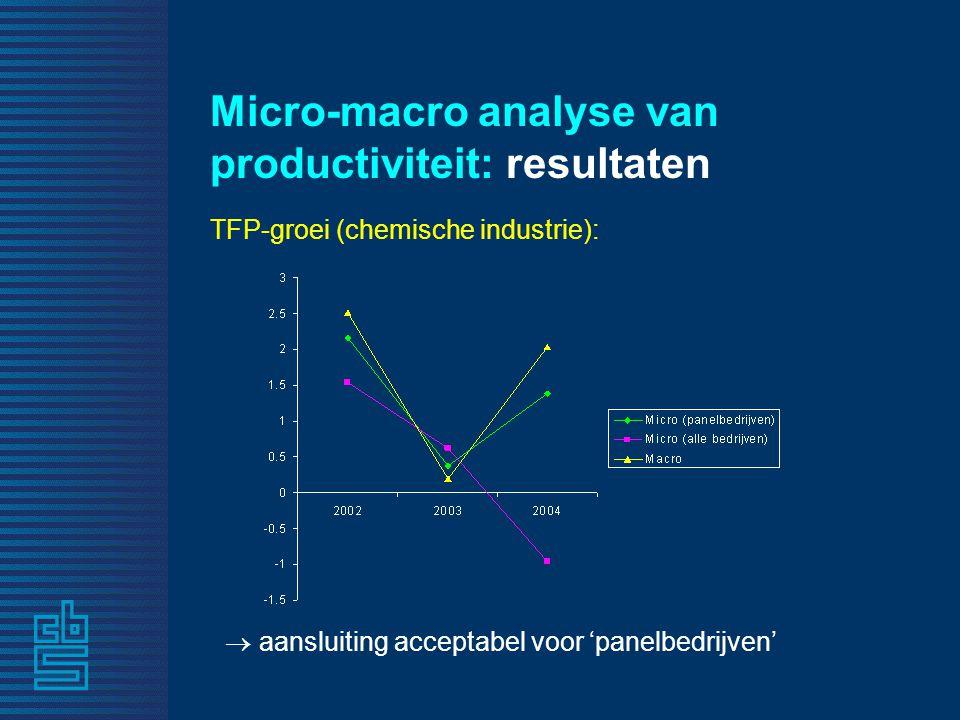 Micro-macro analyse van productiviteit: resultaten TFP-groei (chemische industrie):  aansluiting acceptabel voor 'panelbedrijven'