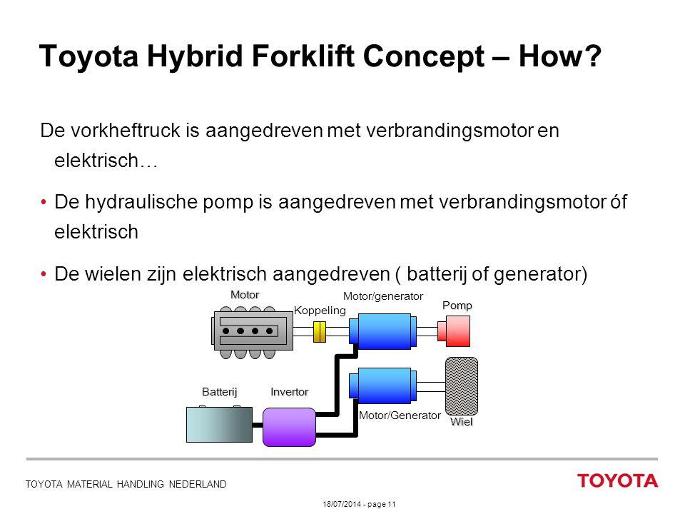 18/07/2014 - page 11 TOYOTA MATERIAL HANDLING NEDERLAND Toyota Hybrid Forklift Concept – How? De vorkheftruck is aangedreven met verbrandingsmotor en