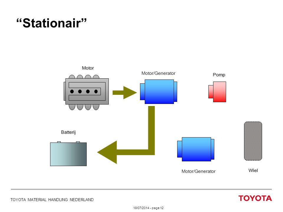 "18/07/2014 - page 12 TOYOTA MATERIAL HANDLING NEDERLAND ""Stationair"" Motor/Generator Motor Batterij Pomp Wiel"