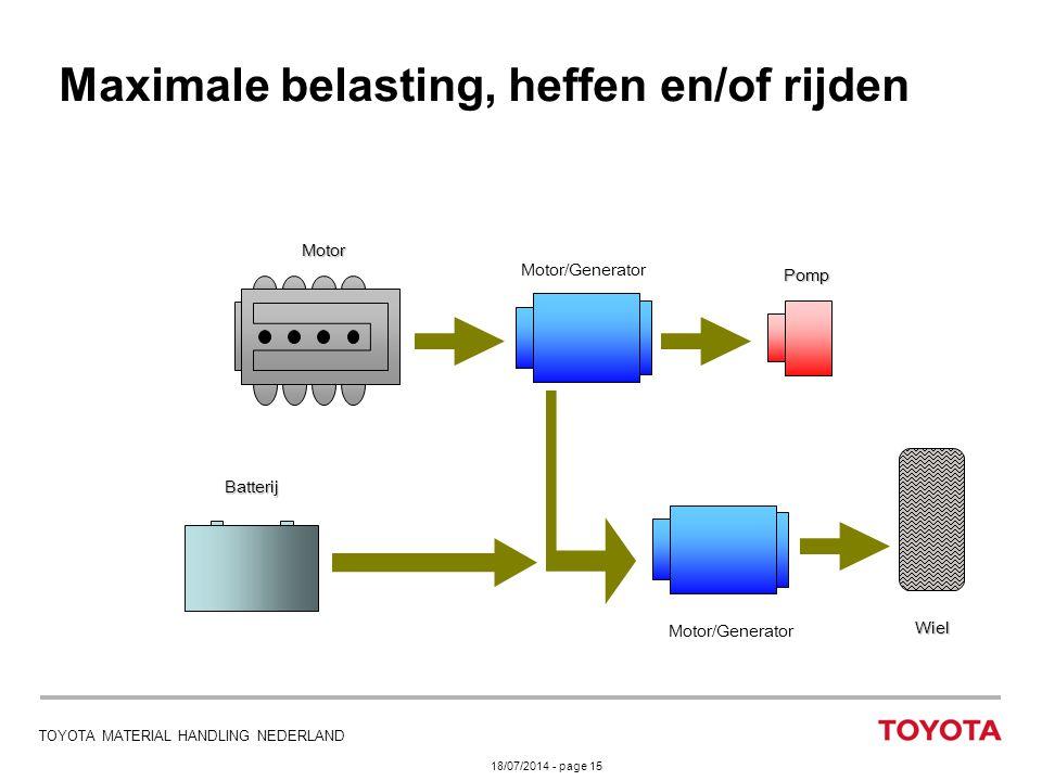 18/07/2014 - page 15 TOYOTA MATERIAL HANDLING NEDERLAND Maximale belasting, heffen en/of rijden Motor/Generator Motor Batterij Pomp Wiel
