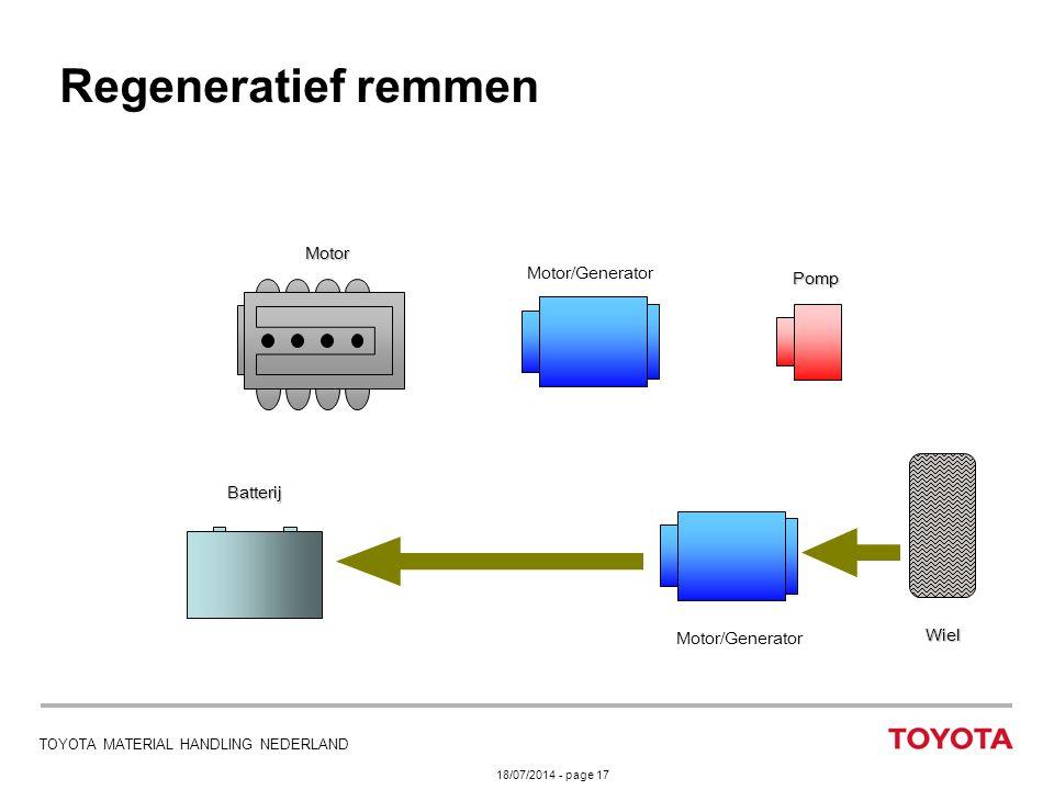 18/07/2014 - page 17 TOYOTA MATERIAL HANDLING NEDERLAND Regeneratief remmen Motor/Generator Motor Batterij Pomp Wiel