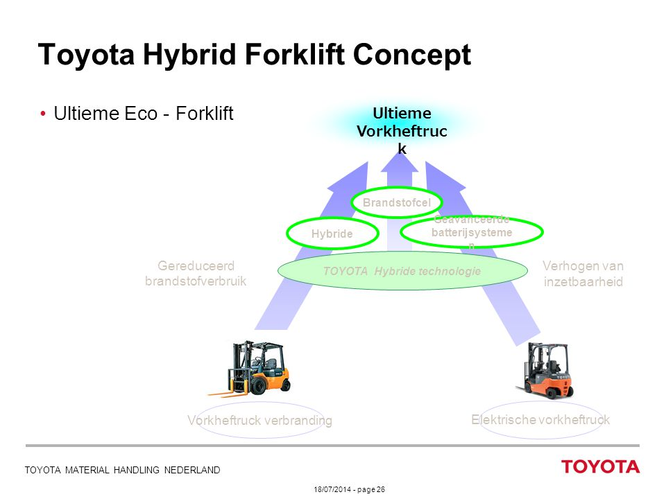 18/07/2014 - page 26 TOYOTA MATERIAL HANDLING NEDERLAND Toyota Hybrid Forklift Concept Ultieme Eco - Forklift Elektrische vorkheftruck Vorkheftruck ve
