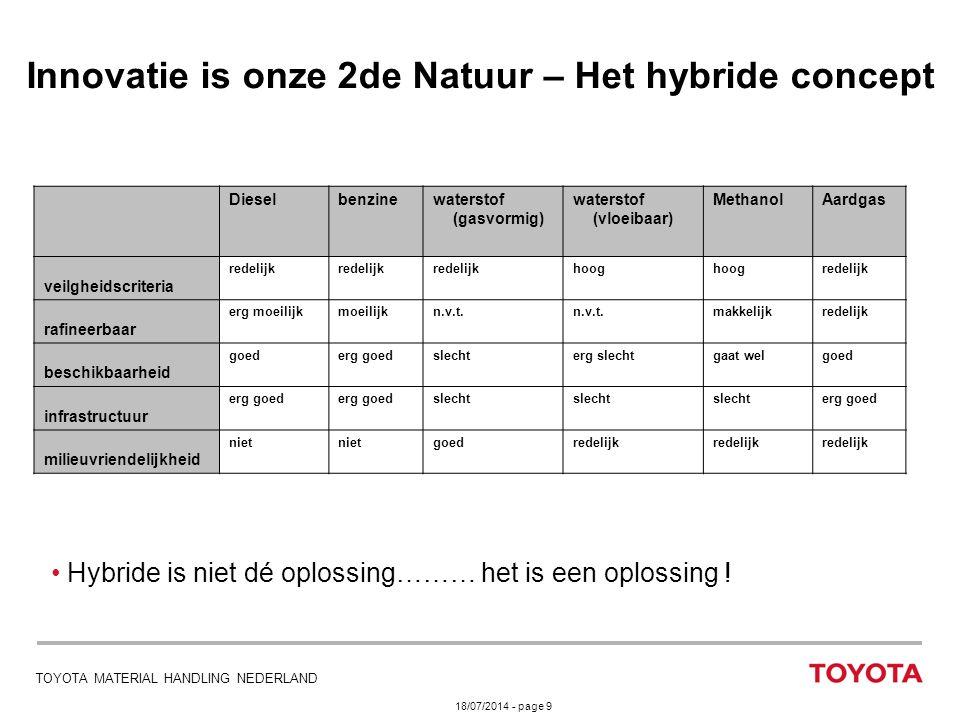 18/07/2014 - page 9 TOYOTA MATERIAL HANDLING NEDERLAND Dieselbenzinewaterstof (gasvormig) waterstof (vloeibaar) MethanolAardgas veilgheidscriteria red