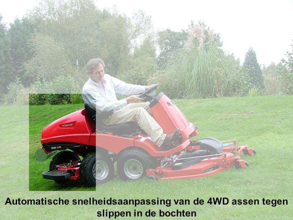 Patented Speed Ratio Control Automatische snelheidsaanpassing van de 4WD assen tegen slippen in de bochten