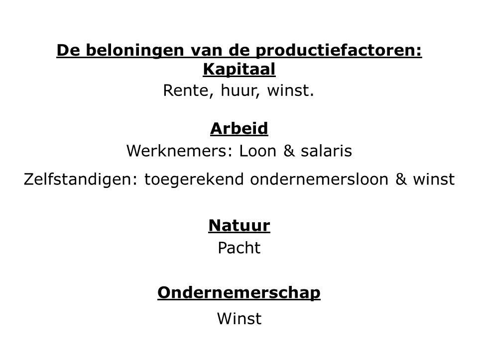 Arbeid Werknemers: Loon & salaris Zelfstandigen: toegerekend ondernemersloon & winst Natuur De beloningen van de productiefactoren: Kapitaal Rente, hu