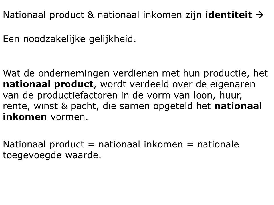 Nationaal product & nationaal inkomen zijn identiteit  Een noodzakelijke gelijkheid. Wat de ondernemingen verdienen met hun productie, het nationaal