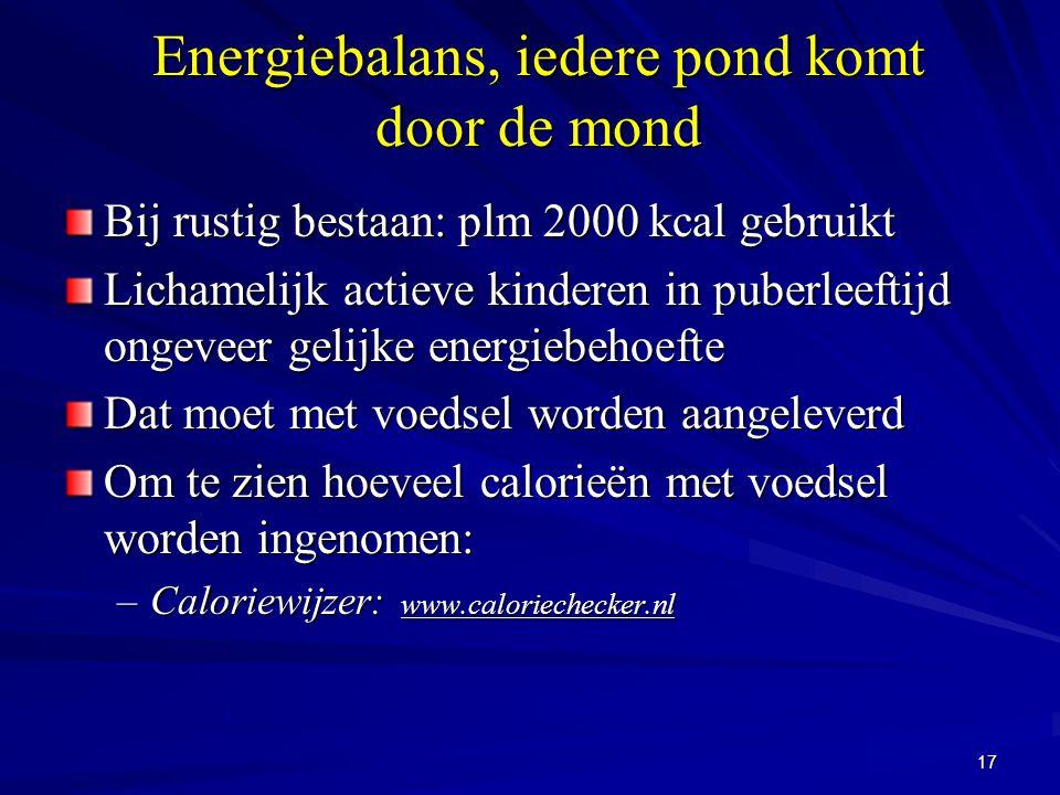 17 Energiebalans, iedere pond komt door de mond Bij rustig bestaan: plm 2000 kcal gebruikt Lichamelijk actieve kinderen in puberleeftijd ongeveer geli