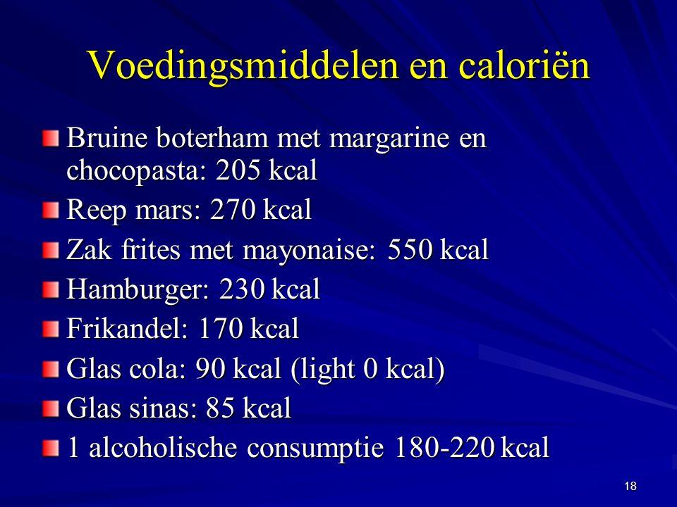 18 Voedingsmiddelen en caloriën Bruine boterham met margarine en chocopasta: 205 kcal Reep mars: 270 kcal Zak frites met mayonaise: 550 kcal Hamburger