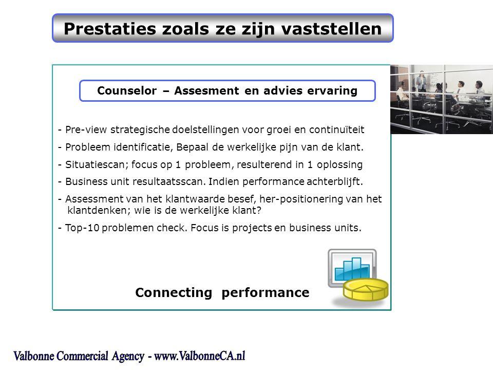 Prestaties zoals ze zijn vaststellen - Pre-view strategische doelstellingen voor groei en continuïteit - Probleem identificatie, Bepaal de werkelijke pijn van de klant.