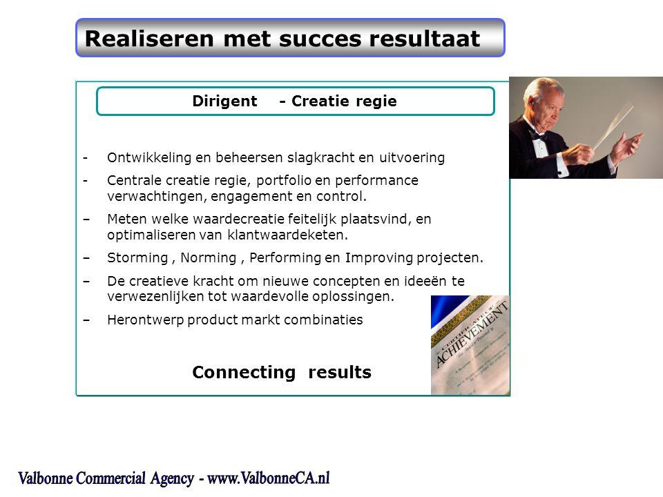Realiseren met succes resultaat -Ontwikkeling en beheersen slagkracht en uitvoering -Centrale creatie regie, portfolio en performance verwachtingen, engagement en control.
