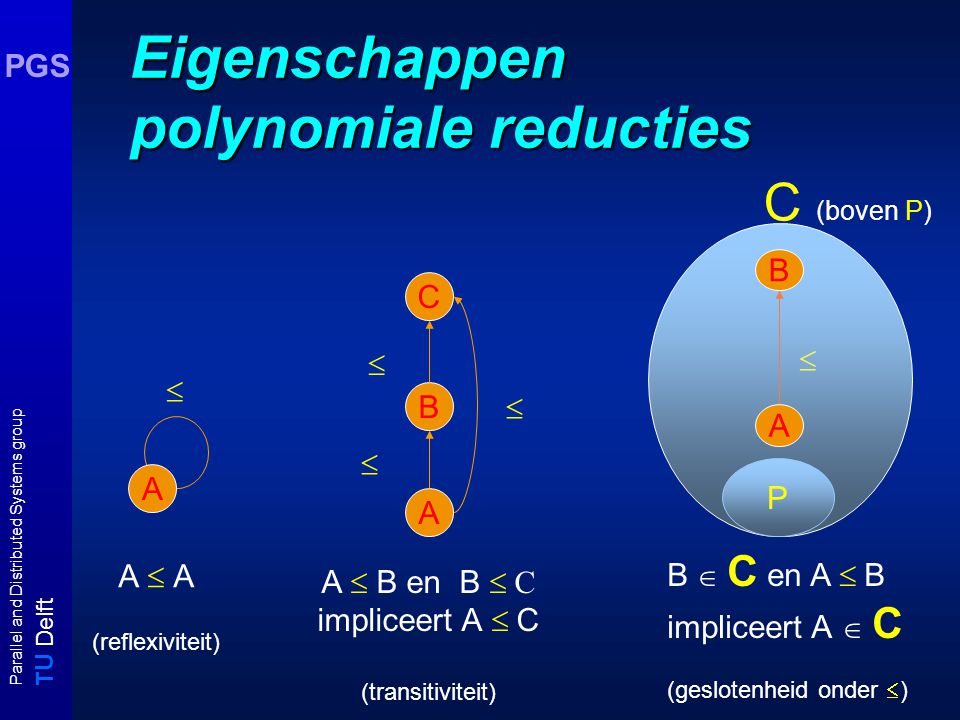 T U Delft Parallel and Distributed Systems group PGS Eigenschappen polynomiale reducties A  A (reflexiviteit) A  B en B  C impliceert A  C (transitiviteit) A C B   A  C (boven P) P B A B  C en A  B impliceert A  C (geslotenheid onder  )  