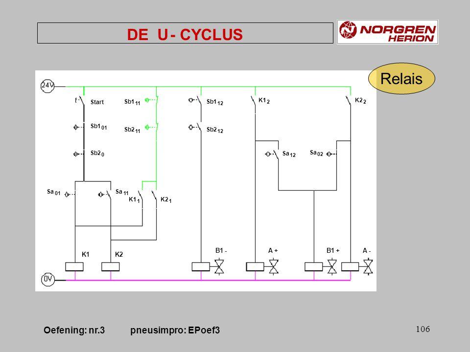 105 DE U - CYCLUS Oefening: nr.3 pneusimpro: EPoef3 Sb2 0 Sb2 1 Sb1 0 Sb1 1 Cilinder B1 Cilinder B2 B +B + B -B - A + A - Sa 1 Sa 0 Cilinder A