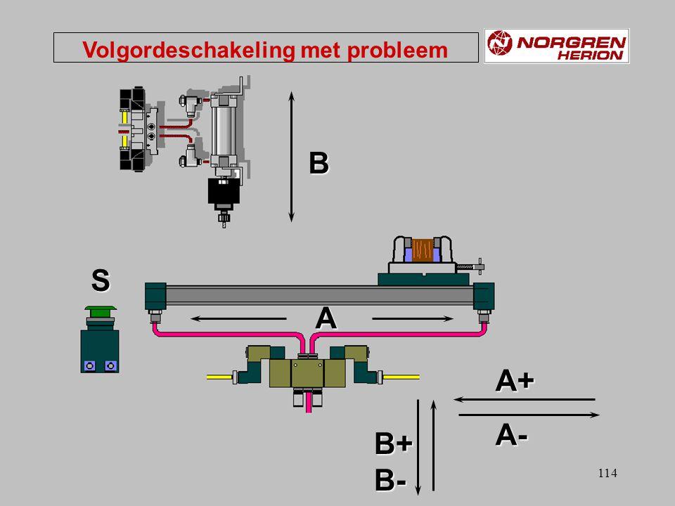 113 A + Sa 1 B + Sb 1 A - Sa 0 B - Sb 0 Schakeling zonder problemen B +B +B -B -B +B +B -B - A +A +A -A -A +A +A -A - Sa 0Sa 0Sa 1Sa 1Sb 0Sb 0Sb 1Sb 1Sa 0Sa 0Sa 1Sa 1Sb 0Sb 0Sb 1Sb 1
